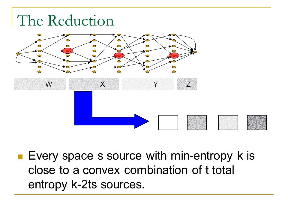 The Reduction Every space s source with min-entropy k is close to a convex combination of t total entropy k-2ts sources. W X Y Z