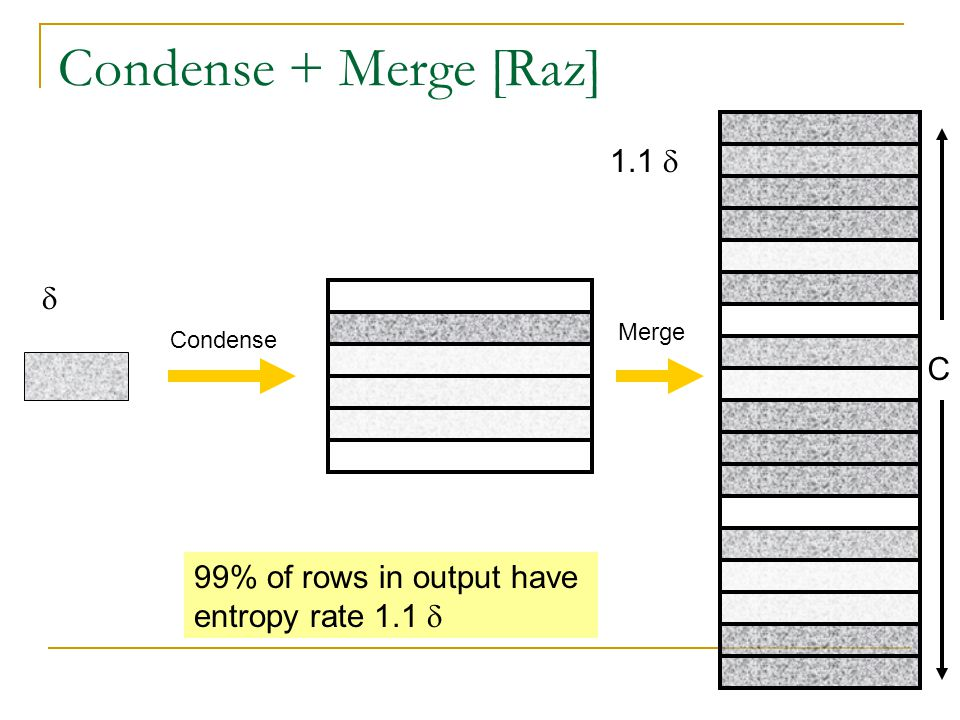 Condense + Merge [Raz] 1.1  99% of rows in output have entropy rate 1.1   Condense Merge C