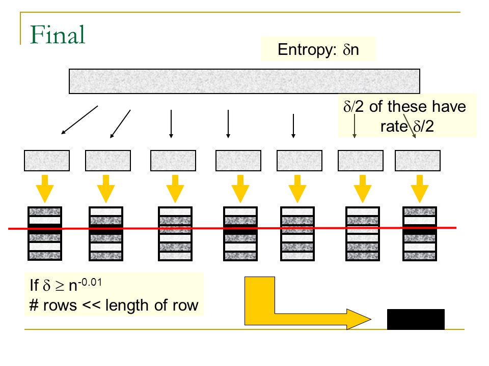 Final Entropy:  n  2 of these have rate  /2 If   n -0.01 # rows << length of row