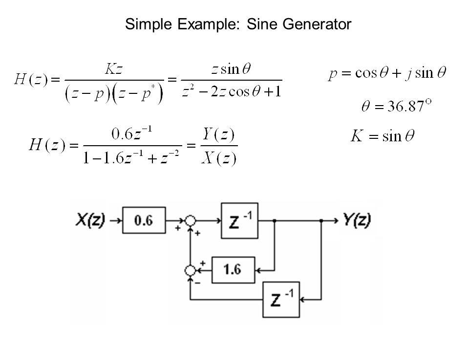 Simple Example: Sine Generator
