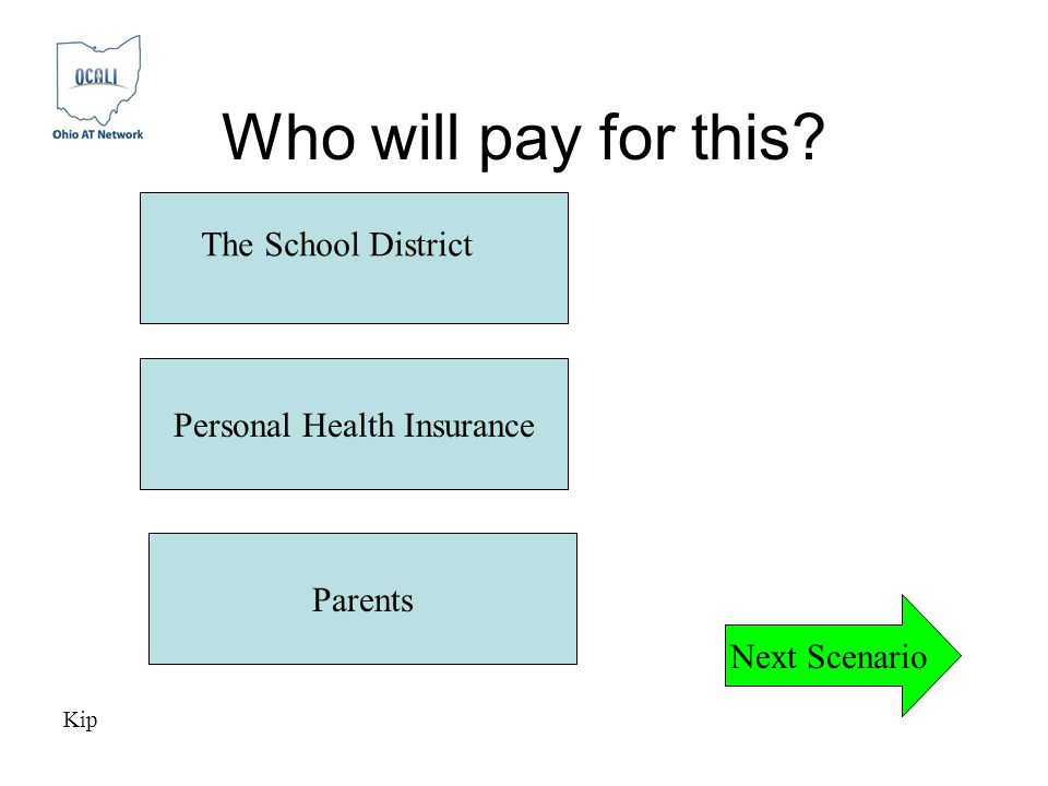 Who will pay for this Parents Personal Health Insurance The School District Next Scenario Kip