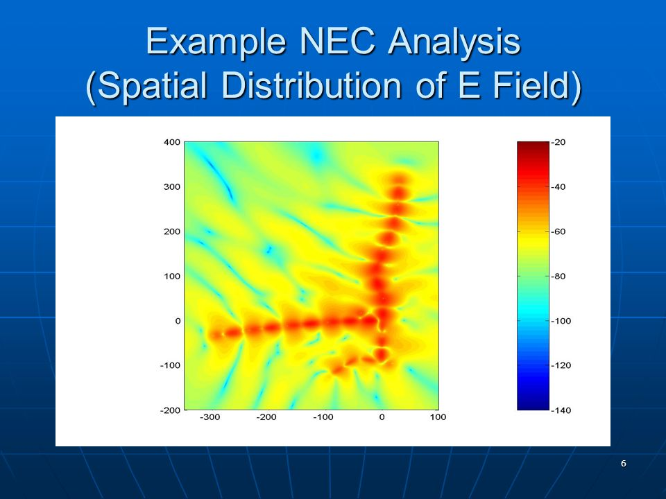6 Example NEC Analysis (Spatial Distribution of E Field)