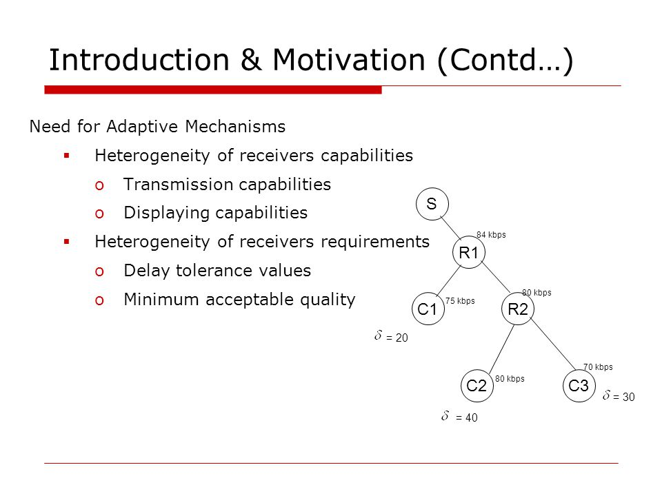Introduction & Motivation (Contd…) Need for Adaptive Mechanisms  Heterogeneity of receivers capabilities oTransmission capabilities oDisplaying capabilities  Heterogeneity of receivers requirements oDelay tolerance values oMinimum acceptable quality = 30 S R1 C1R2 C2C3 = 20 = 40 84 kbps 80 kbps 70 kbps 75 kbps 80 kbps