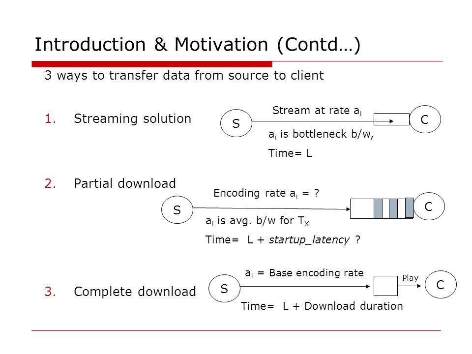 Introduction & Motivation (Contd…) 3 ways to transfer data from source to client 1.Streaming solution 2.Partial download 3.Complete download C S a i = Base encoding rate Time= L + Download duration Play S C Stream at rate a i a i is bottleneck b/w, Time= L S C Encoding rate a i = .
