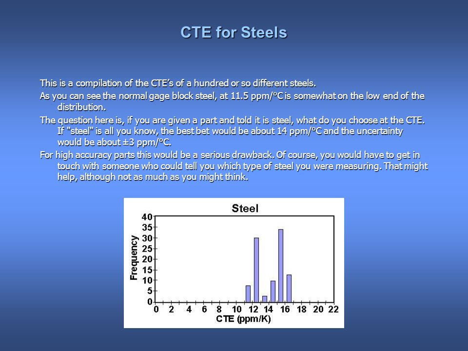 CTE for Steels This is a compilation of the CTE's of a hundred or so different steels.