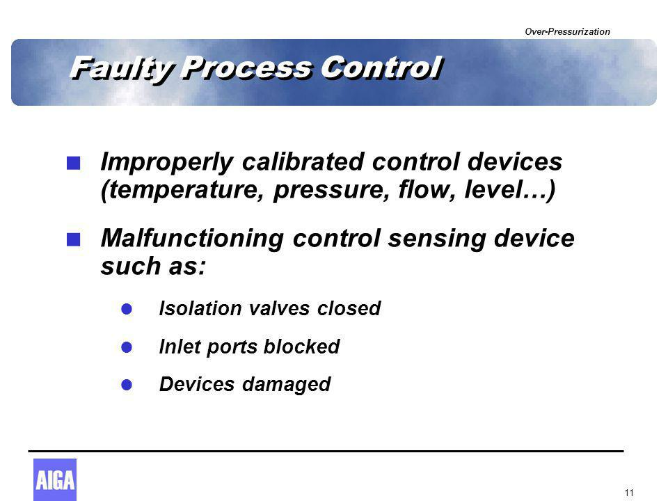 Over-Pressurization 11 Faulty Process Control  Improperly calibrated control devices (temperature, pressure, flow, level…)  Malfunctioning control s