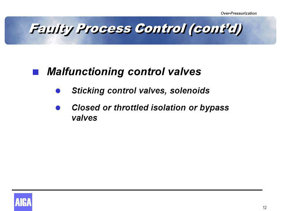 Over-Pressurization 12 Faulty Process Control (cont'd)  Malfunctioning control valves  Sticking control valves, solenoids  Closed or throttled isolation or bypass valves
