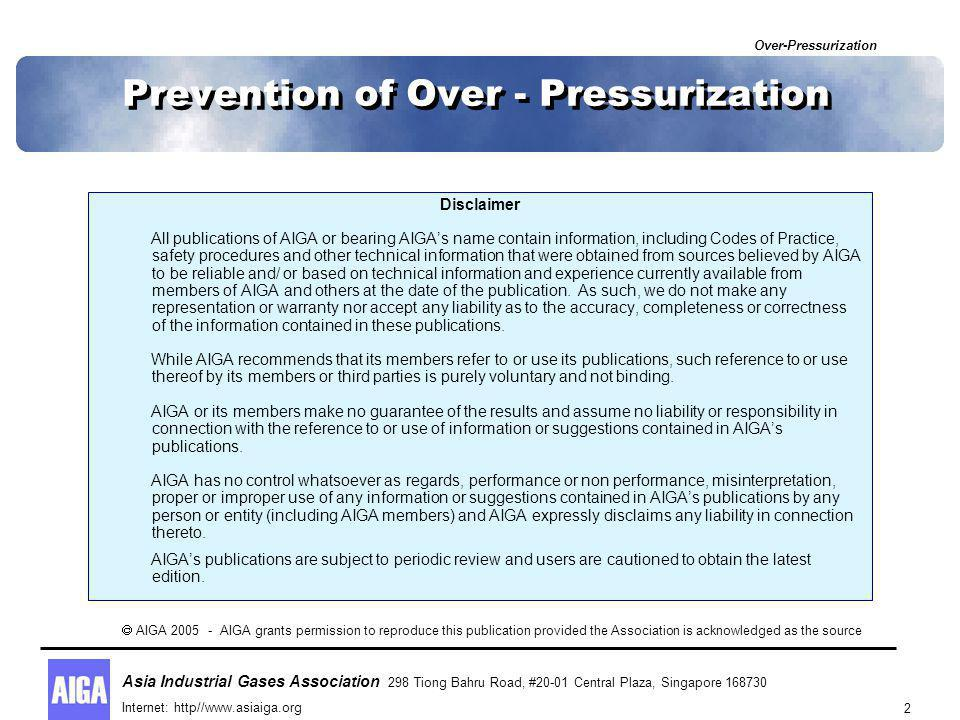 Over-Pressurization 3 What is Over-Pressurization.