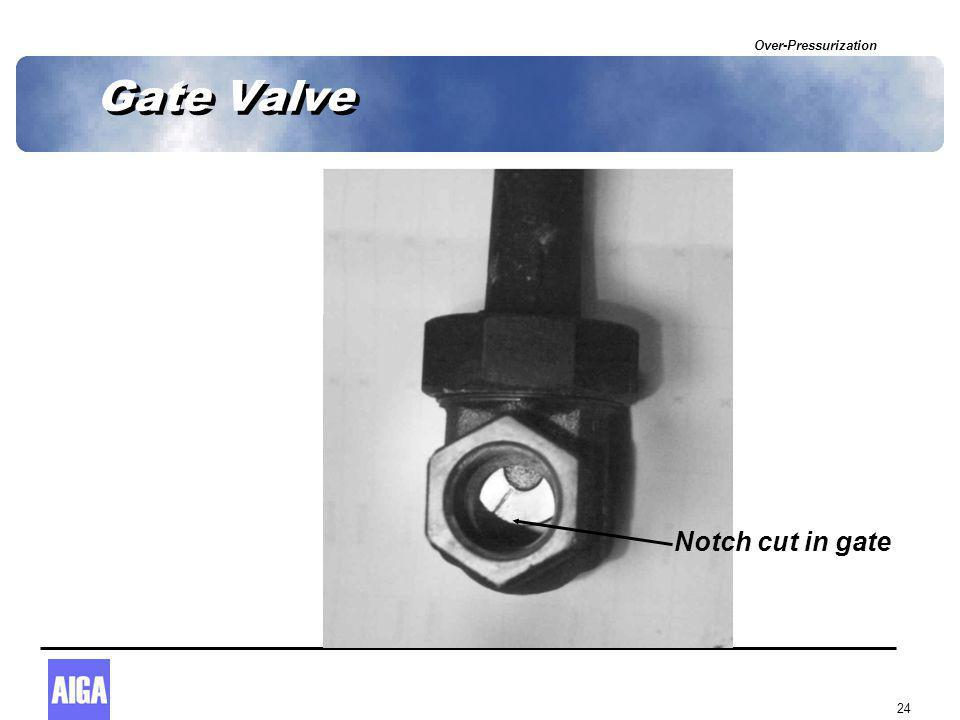 Over-Pressurization 24 Gate Valve Notch cut in gate