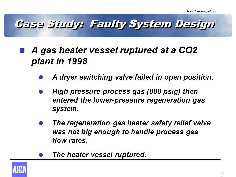 Over-Pressurization 27 Case Study: Faulty System Design  A gas heater vessel ruptured at a CO2 plant in 1998  A dryer switching valve failed in open