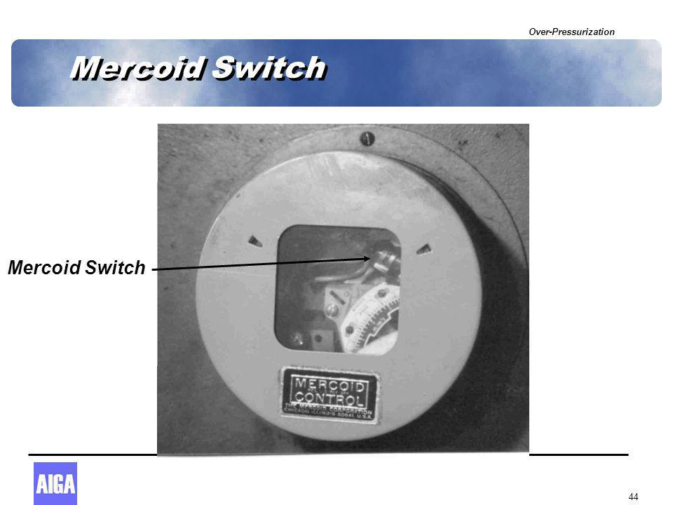 Over-Pressurization 44 Mercoid Switch