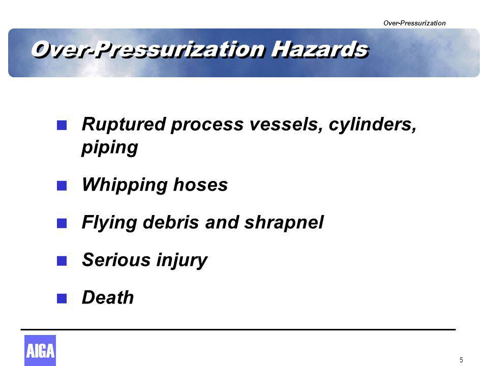 Over-Pressurization 5 Over-Pressurization Hazards  Ruptured process vessels, cylinders, piping  Whipping hoses  Flying debris and shrapnel  Seriou
