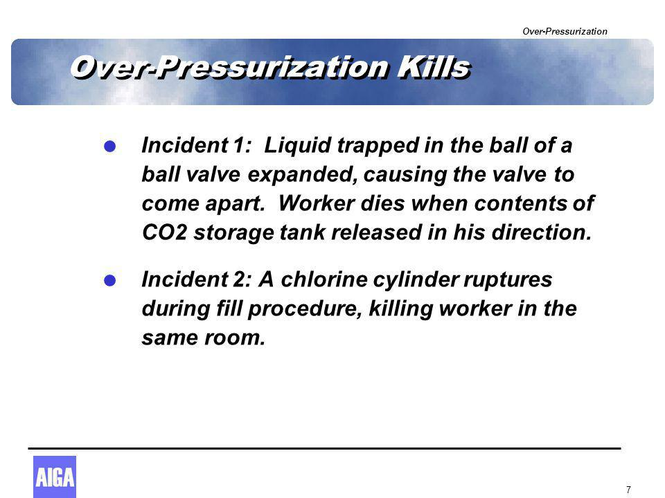 Over-Pressurization 7 Over-Pressurization Kills  Incident 1: Liquid trapped in the ball of a ball valve expanded, causing the valve to come apart.