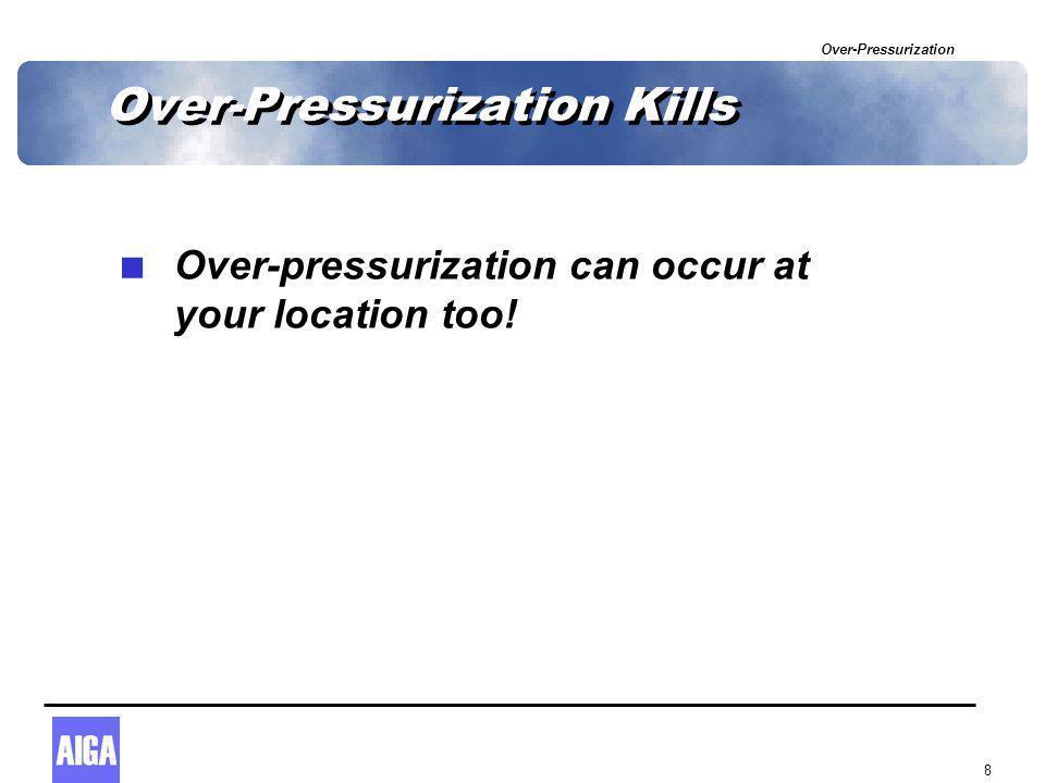 Over-Pressurization 39 Forklift Pressure Relief Device