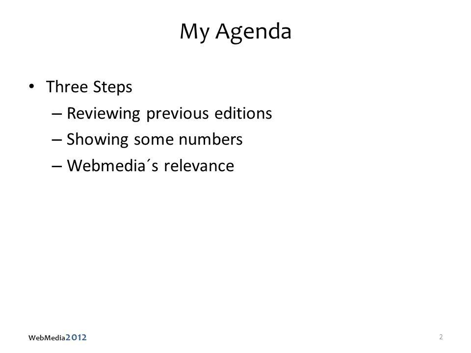 Words Cloud Papers Written in Portuguese 33 WebMedia 2012