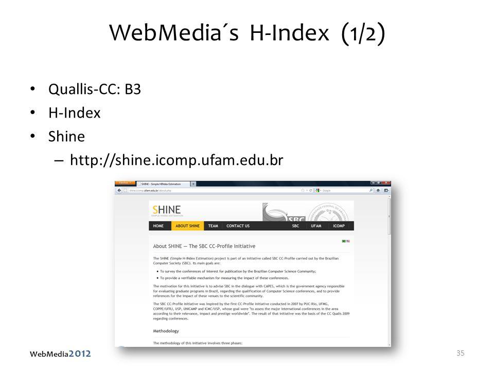WebMedia´s H-Index (1/2) Quallis-CC: B3 H-Index Shine – http://shine.icomp.ufam.edu.br 35 WebMedia 2012