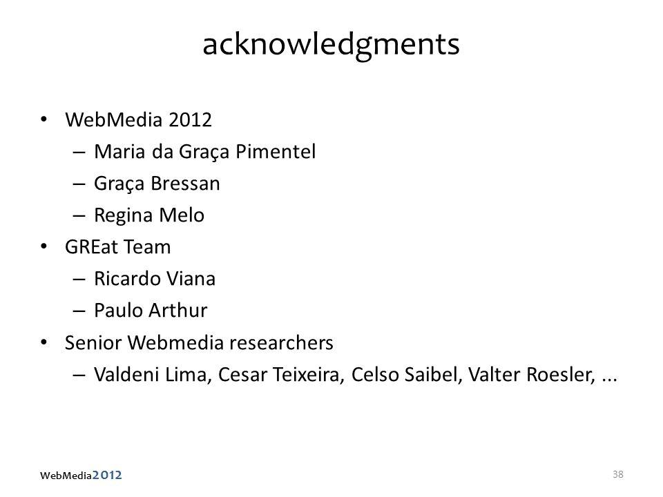 acknowledgments WebMedia 2012 – Maria da Graça Pimentel – Graça Bressan – Regina Melo GREat Team – Ricardo Viana – Paulo Arthur Senior Webmedia resear