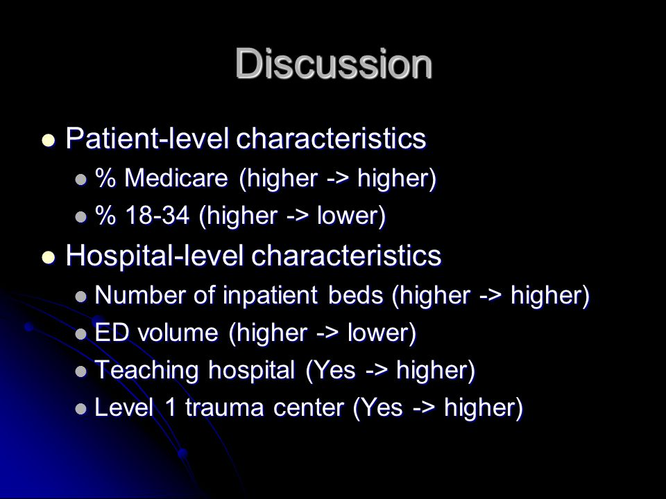 Discussion Patient-level characteristics Patient-level characteristics % Medicare (higher -> higher) % Medicare (higher -> higher) % 18-34 (higher -> lower) % 18-34 (higher -> lower) Hospital-level characteristics Hospital-level characteristics Number of inpatient beds (higher -> higher) Number of inpatient beds (higher -> higher) ED volume (higher -> lower) ED volume (higher -> lower) Teaching hospital (Yes -> higher) Teaching hospital (Yes -> higher) Level 1 trauma center (Yes -> higher) Level 1 trauma center (Yes -> higher)