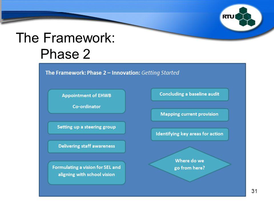The Framework: Phase 2 31