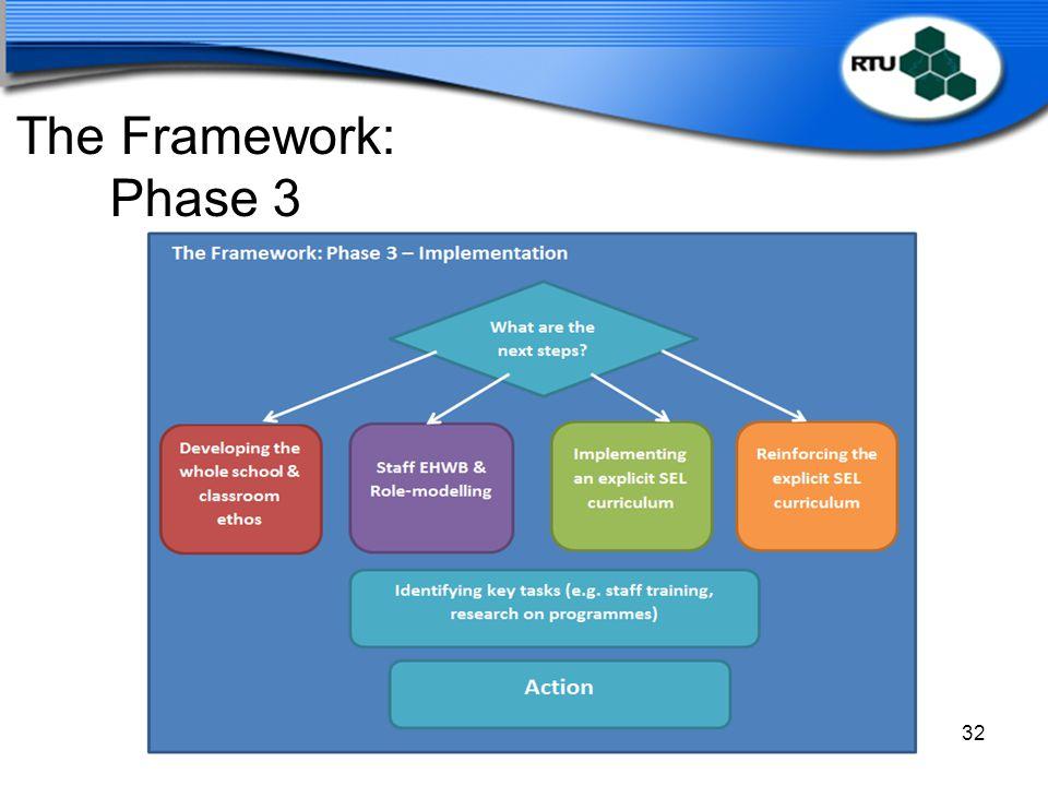 The Framework: Phase 3 32