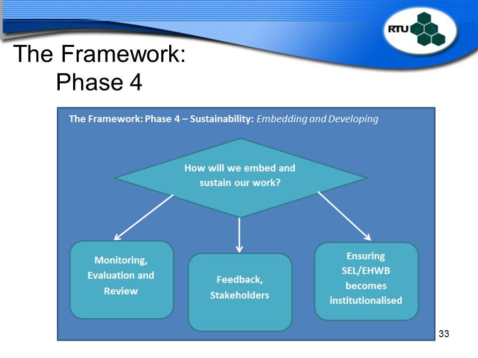 The Framework: Phase 4 33