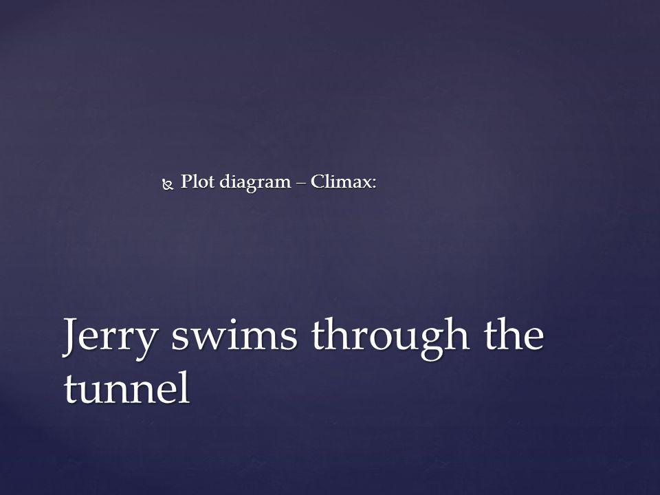  Plot diagram – Climax: Jerry swims through the tunnel