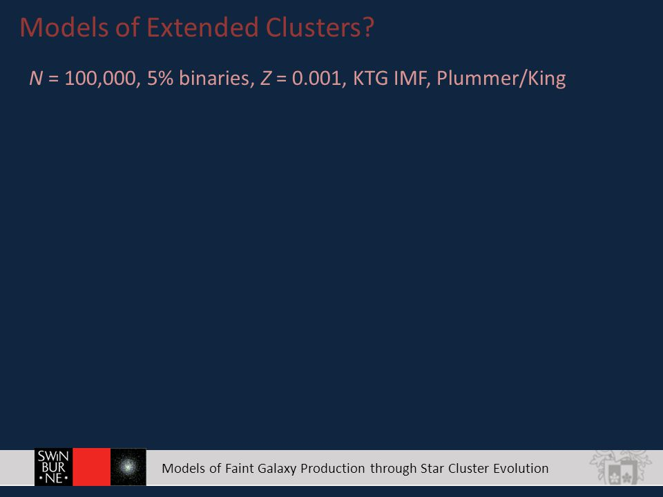 Models of Faint Galaxy Production through Star Cluster Evolution Models of Extended Clusters.