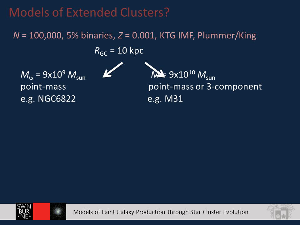 Models of Faint Galaxy Production through Star Cluster Evolution Future … complex tidal fields definition of tidal radius.
