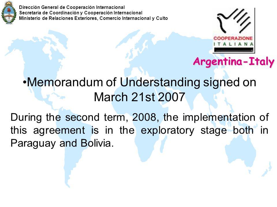 Triangular Cooperation Implemented by the Argentine Republic Dirección General de Cooperación Internacional Secretaría de Coordinación y Cooperación Internacional Ministerio de Relaciones Exteriores, Comercio Internacional y Culto