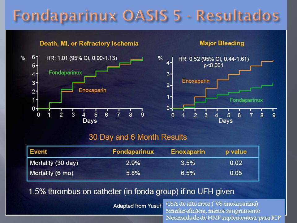 CSA de alto risco ( VS enoxaparina) Similar eficácia, menor sangramento Necessidade de HNF suplementear para ICP