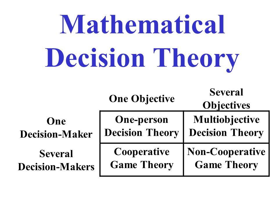 Mathematical Decision Theory One Objective Several Objectives One Decision-Maker One-person Decision Theory Multiobjective Decision Theory Several Decision-Makers Cooperative Game Theory Non-Cooperative Game Theory