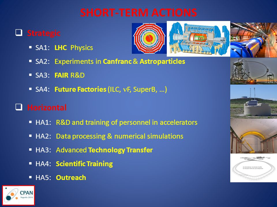 SHORT-TERM ACTIONS  Strategic  SA1: LHC Physics  SA2: Experiments in Canfranc & Astroparticles  SA3: FAIR R&D  SA4: Future Factories (ILC, F, SuperB, …)  Horizontal  HA1: R&D and training of personnel in accelerators  HA2: Data processing & numerical simulations  HA3: Advanced Technology Transfer  HA4: Scientific Training  HA5: Outreach