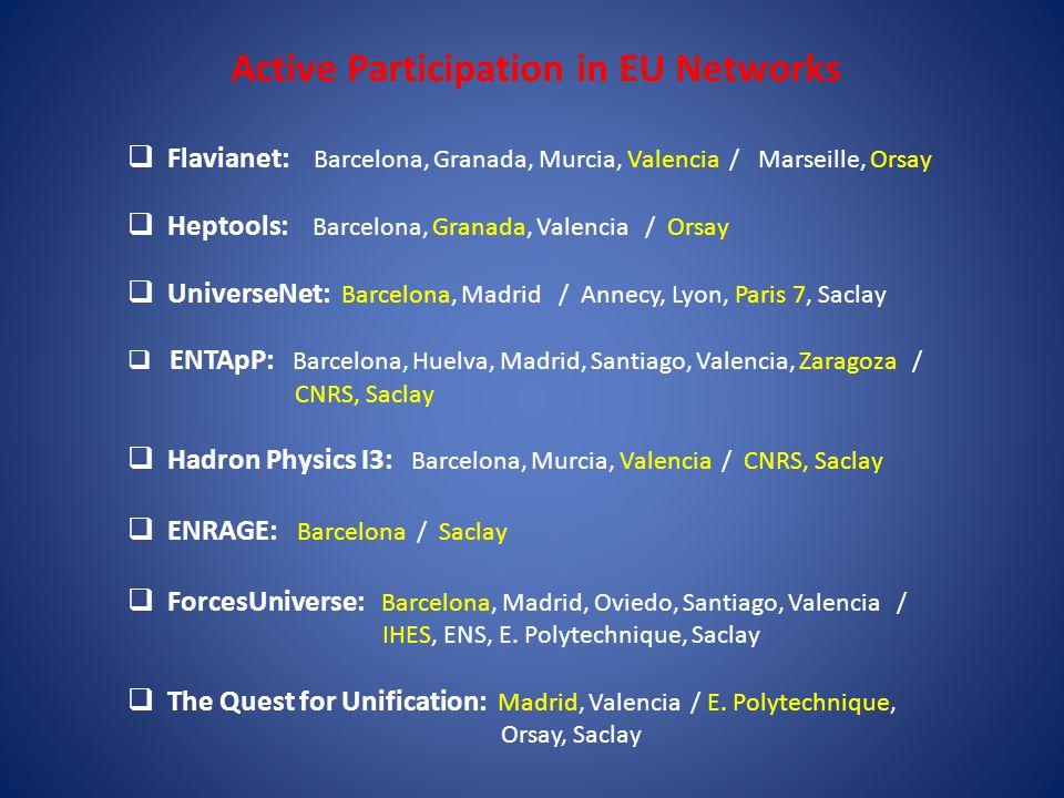 Active Participation in EU Networks  Flavianet: Barcelona, Granada, Murcia, Valencia / Marseille, Orsay  Heptools: Barcelona, Granada, Valencia / Orsay  UniverseNet: Barcelona, Madrid / Annecy, Lyon, Paris 7, Saclay  ENTApP: Barcelona, Huelva, Madrid, Santiago, Valencia, Zaragoza / CNRS, Saclay  Hadron Physics I3: Barcelona, Murcia, Valencia / CNRS, Saclay  ENRAGE: Barcelona / Saclay  ForcesUniverse: Barcelona, Madrid, Oviedo, Santiago, Valencia / IHES, ENS, E.