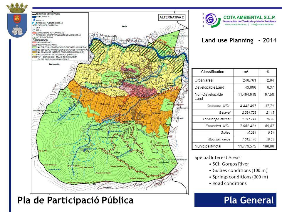Pla GeneralPla de Participació Pública Land use Planning - 2014 Classificationm2m2 % Urban area240.7612,04 Developable Land43.8960,37 Non-Developable