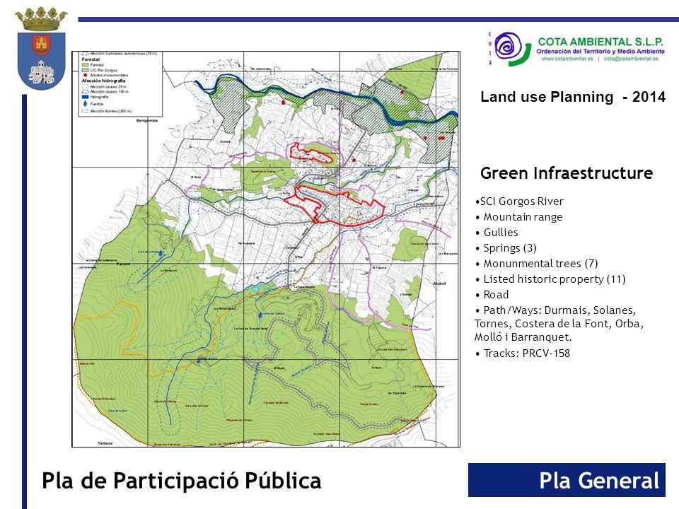 Pla GeneralPla de Participació Pública Land use Planning - 2014 Green Infraestructure SCI Gorgos River Mountain range Gullies Springs (3) Monunmental