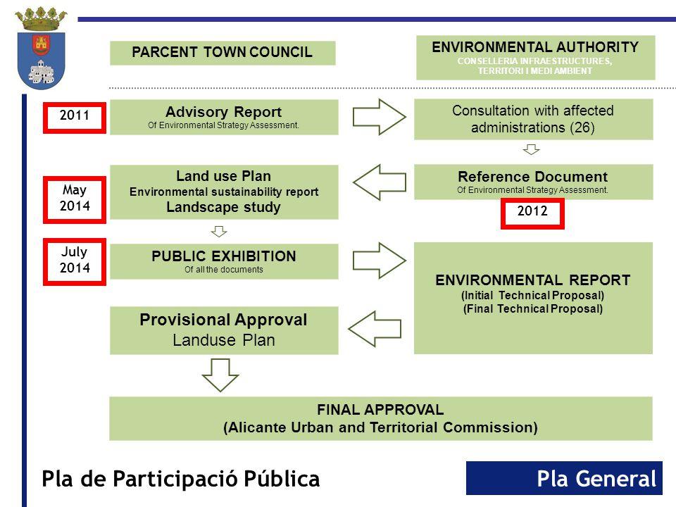 Pla GeneralPla de Participació Pública PARCENT TOWN COUNCIL Advisory Report Of Environmental Strategy Assessment. Consultation with affected administr