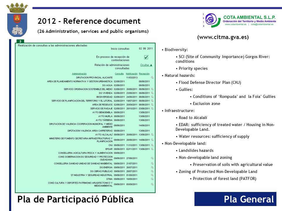 Pla GeneralPla de Participació Pública Land use Planning - 2014 Current situation Territorial synthesis: Land use Hydrography Legal conditions