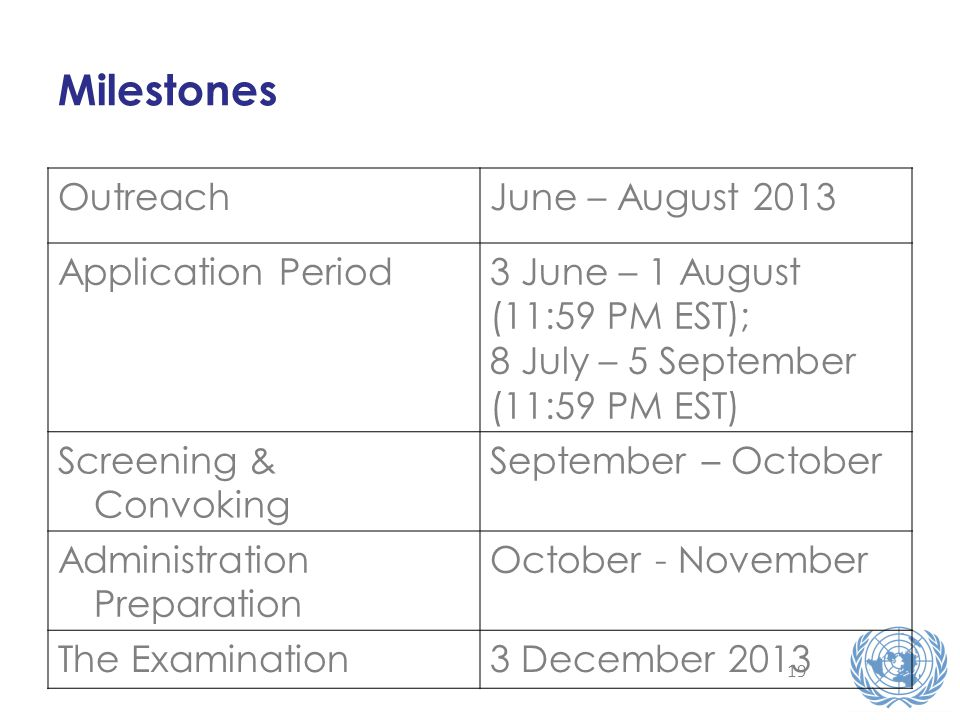 19 Milestones OutreachJune – August 2013 Application Period3 June – 1 August (11:59 PM EST); 8 July – 5 September (11:59 PM EST) Screening & Convoking September – October Administration Preparation October - November The Examination3 December 2013