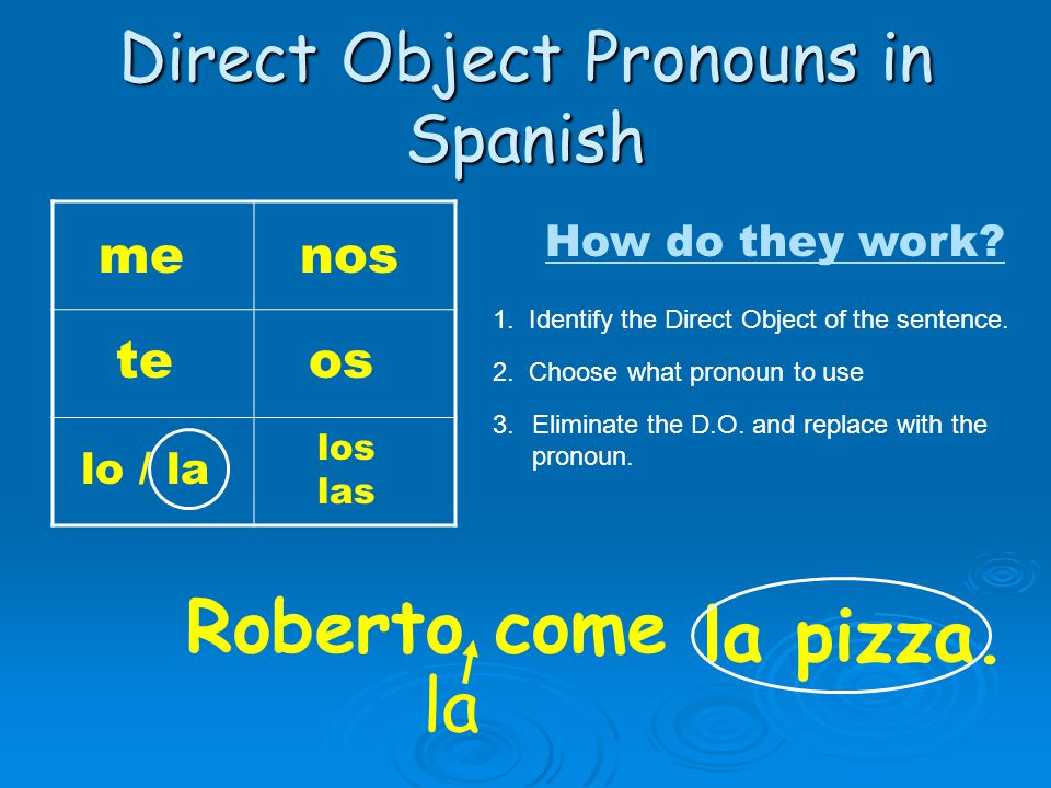 Direct Object Pronouns in Spanish me te lo / la nos os los las How do they work.
