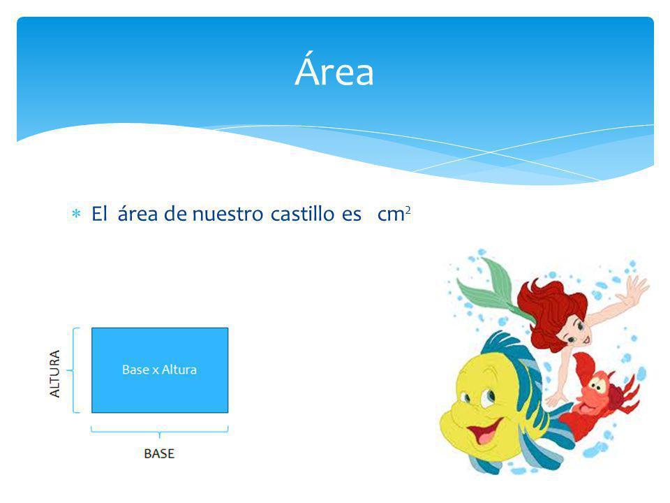  El área de nuestro castillo es cm 2 Área