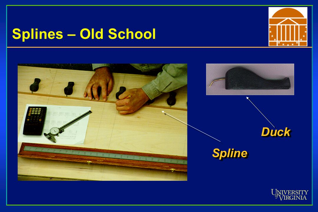 Splines – Old School DuckDuck SplineSpline