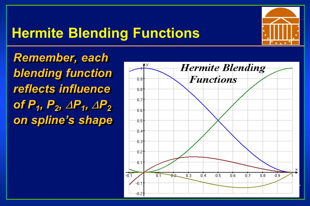 Hermite Blending Functions Remember, each blending function reflects influence of P 1, P 2,  P 1,  P 2 on spline's shape