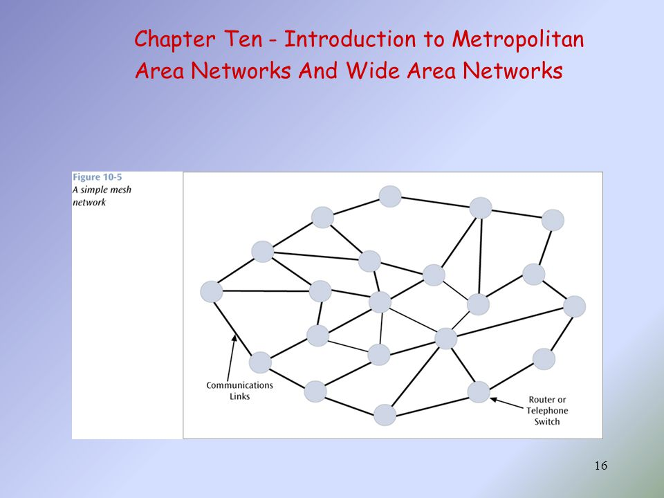 16 Chapter Ten - Introduction to Metropolitan Area Networks And Wide Area Networks