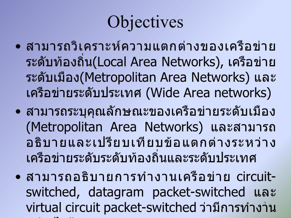 Objectives สามารถวิเคราะห์ความแตกต่างของเครือข่าย ระดับท้องถิ่น (Local Area Networks), เครือข่าย ระดับเมือง (Metropolitan Area Networks) และ เครือข่าย