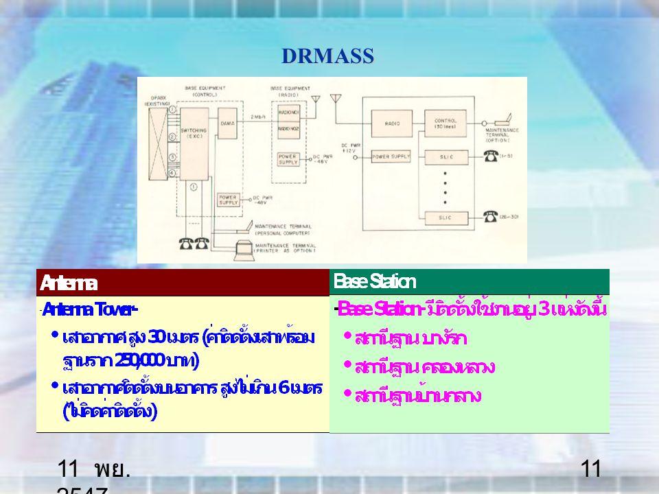 11 พย. 2547 11 DRMASS