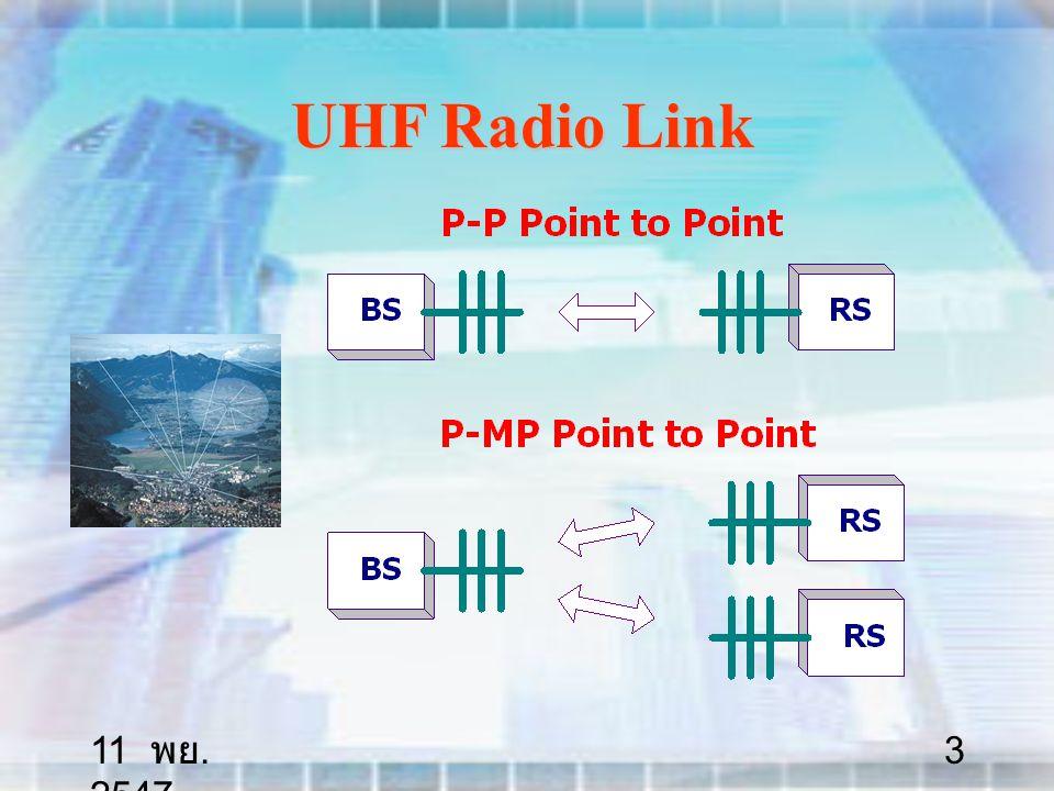 11 พย. 2547 54 Satellite Transmission Applications