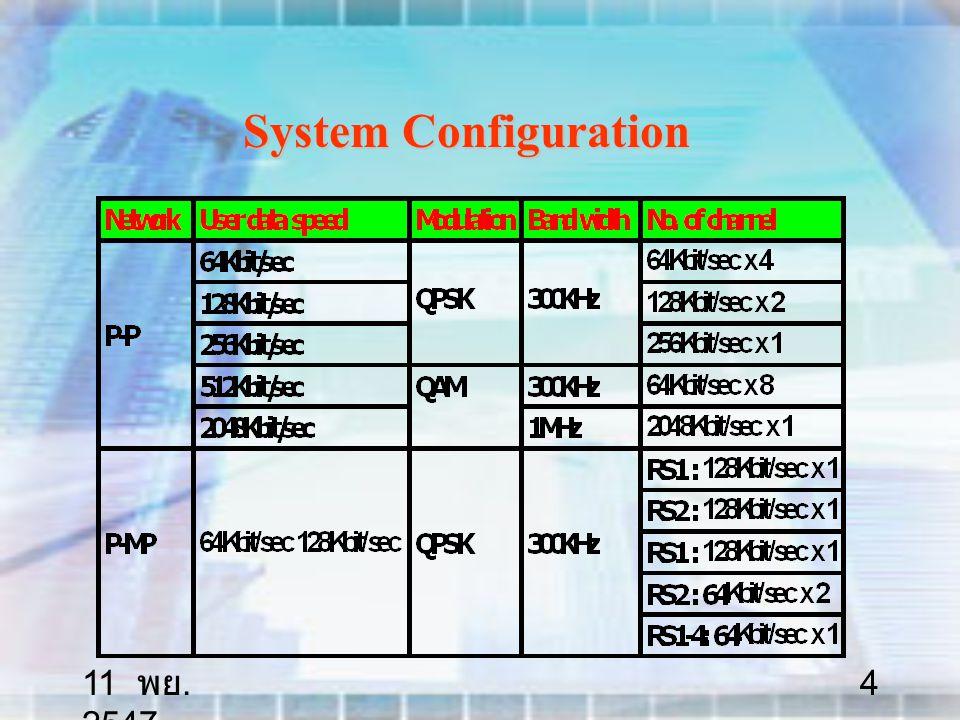 11 พย. 2547 4 System Configuration