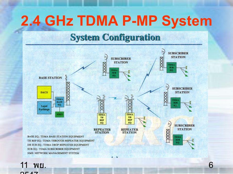 11 พย. 2547 7 2.4 GHz TDMA P-MP System