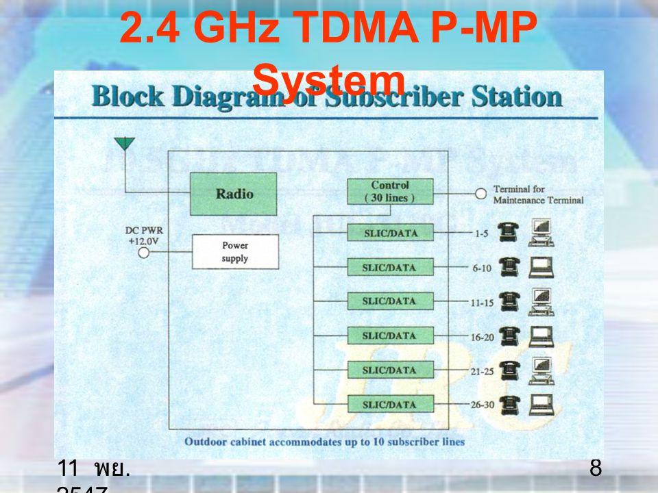 11 พย. 2547 9 DRMASS (Digital Radio Multiple Access Subscriber System)