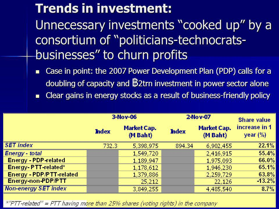 Trends in investment: Unnecessary investments cooked up by a consortium of politicians-technocrats- businesses to churn profits Case in point: the 2007 Power Development Plan (PDP) calls for a doubling of capacity and ฿ 2trn investment in power sector alone Case in point: the 2007 Power Development Plan (PDP) calls for a doubling of capacity and ฿ 2trn investment in power sector alone Clear gains in energy stocks as a result of business-friendly policy Clear gains in energy stocks as a result of business-friendly policy